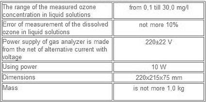 "Analyzer (measuring device) or ozone concentration in liquid mixture ""OZONOMER L - 30"""